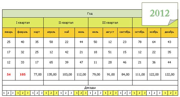 Таблица 8 на 8 word
